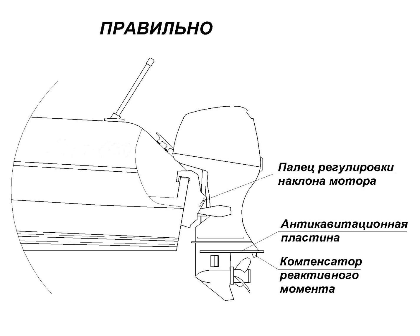 как правильно устоновить лодочный мотор